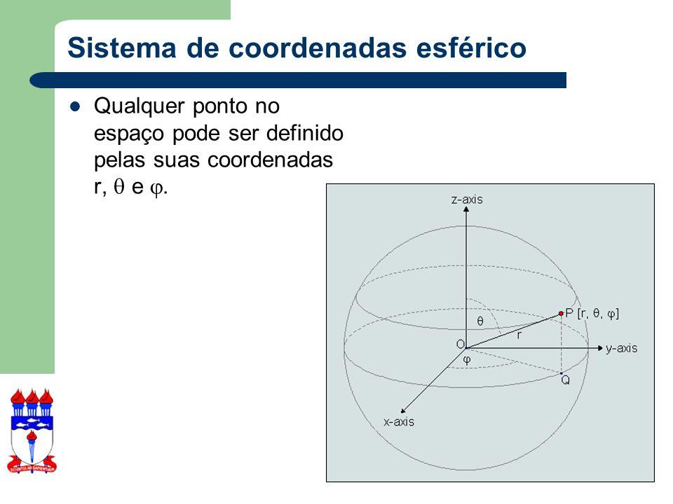 Sistema de coordenadas esférico