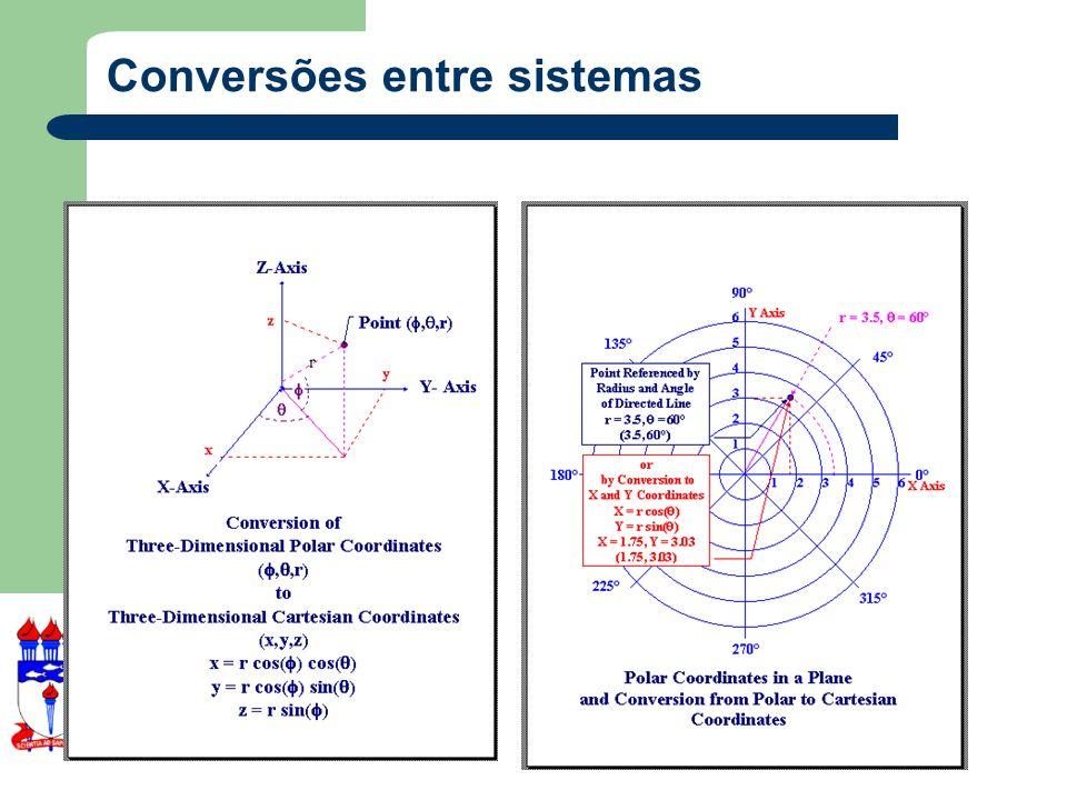 Conversões entre sistemas