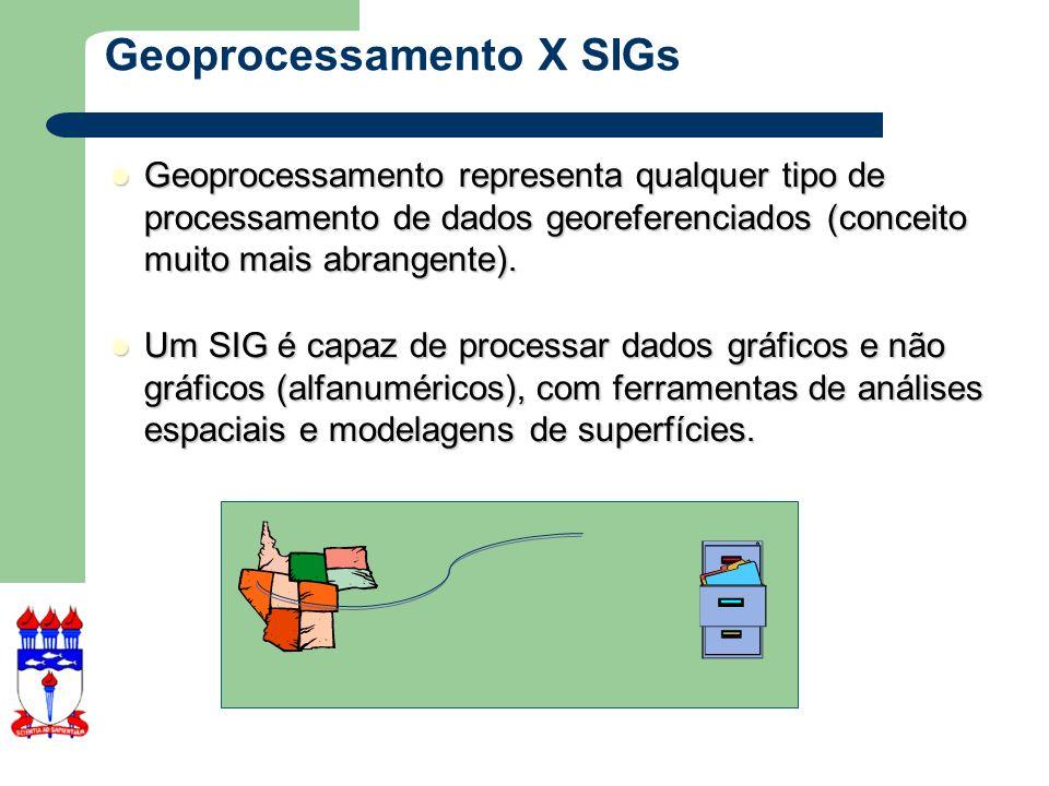 Geoprocessamento X SIGs