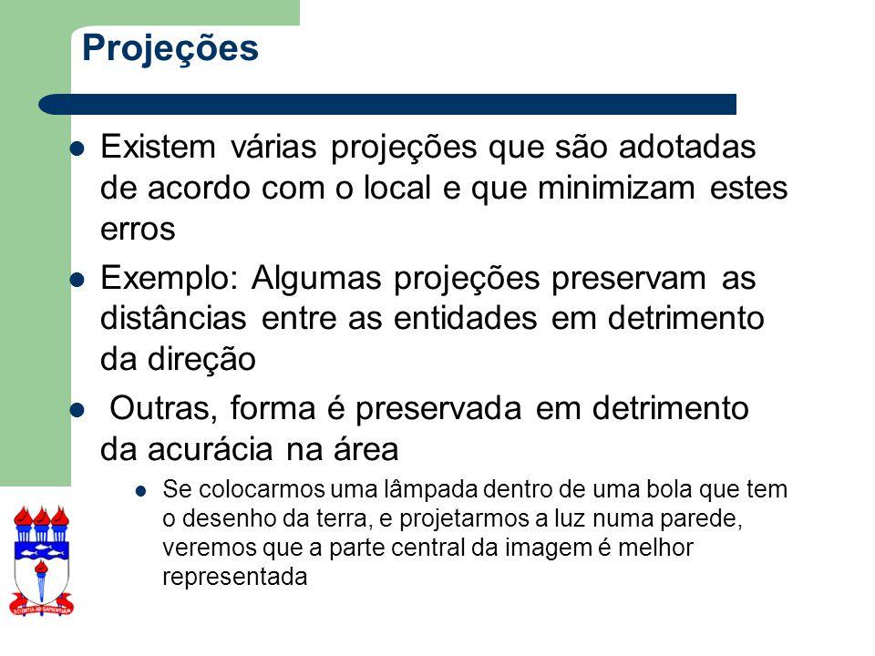 ProjeçõesExistem várias projeções que são adotadas de acordo com o local e que minimizam estes erros.