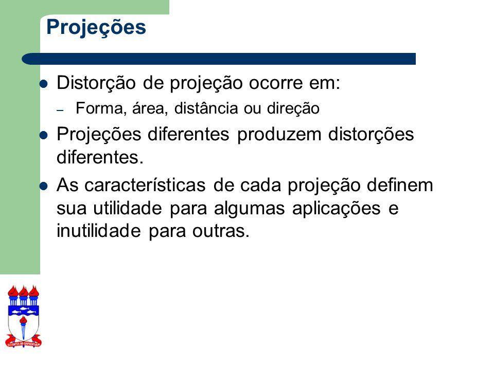 Projeções Distorção de projeção ocorre em: