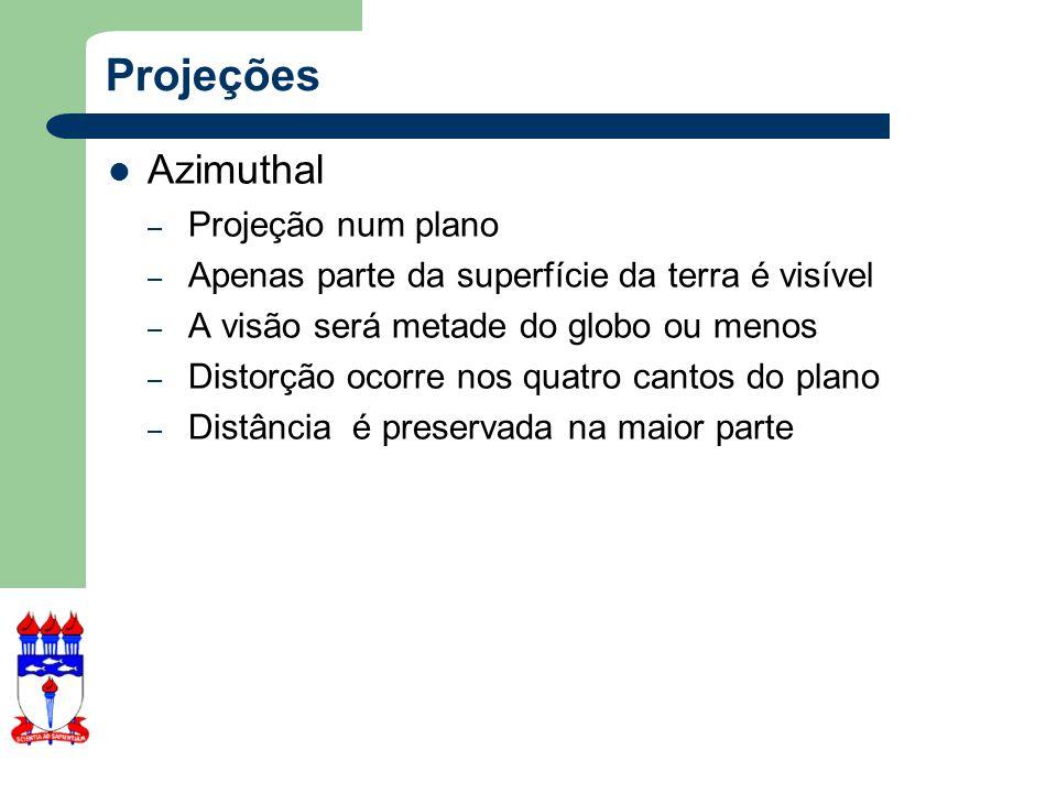 Projeções Azimuthal Projeção num plano