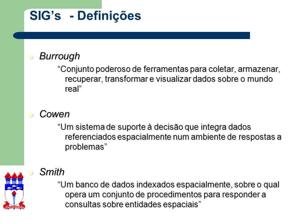 SIG's - Definições Burrough Cowen Smith
