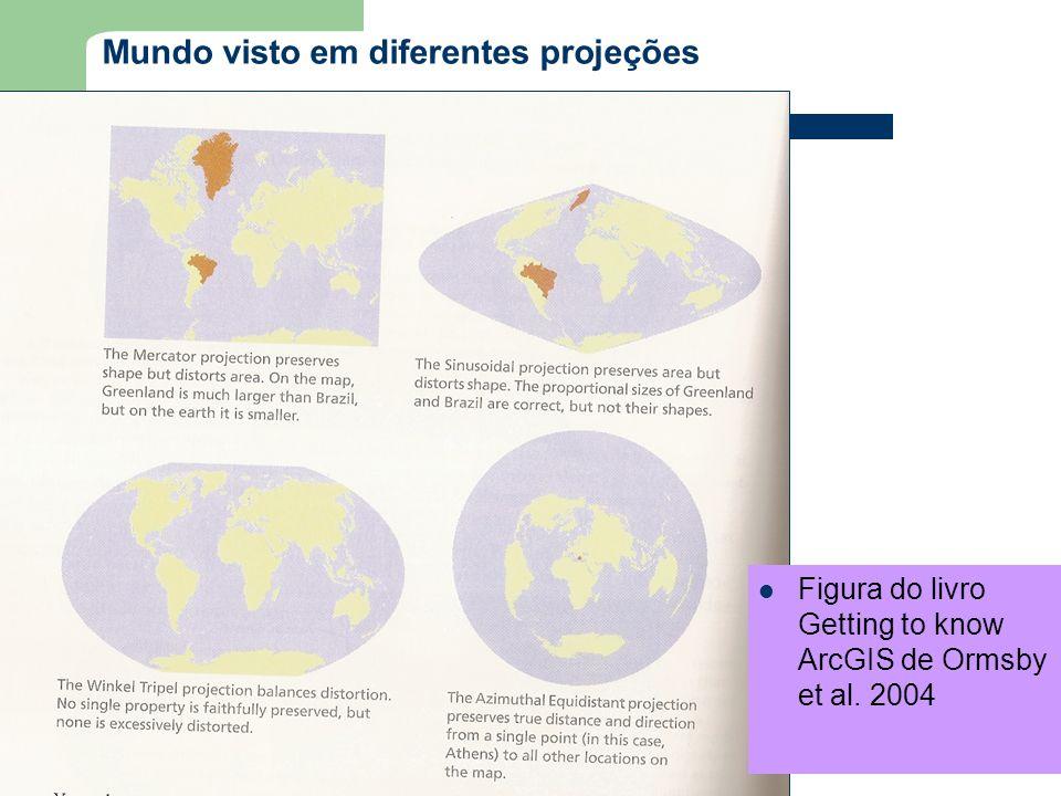 Mundo visto em diferentes projeções