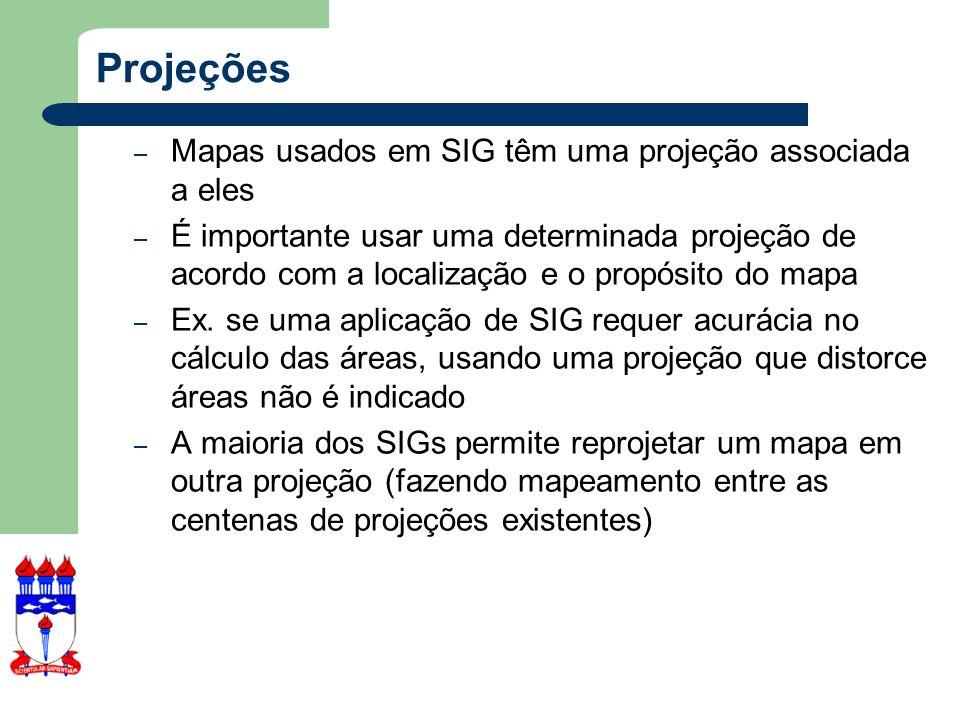 Projeções Mapas usados em SIG têm uma projeção associada a eles