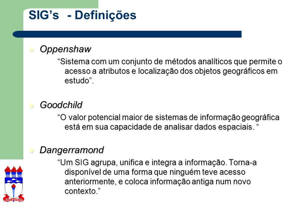 SIG's - Definições Oppenshaw Goodchild Dangerramond