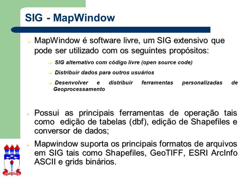 SIG - MapWindowMapWindow é software livre, um SIG extensivo que pode ser utilizado com os seguintes propósitos: