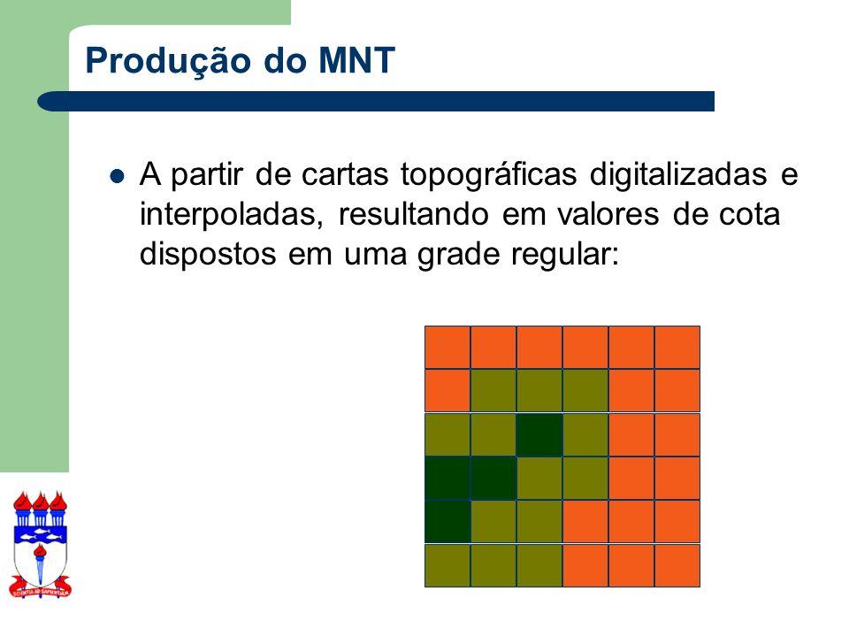 Produção do MNTA partir de cartas topográficas digitalizadas e interpoladas, resultando em valores de cota dispostos em uma grade regular: