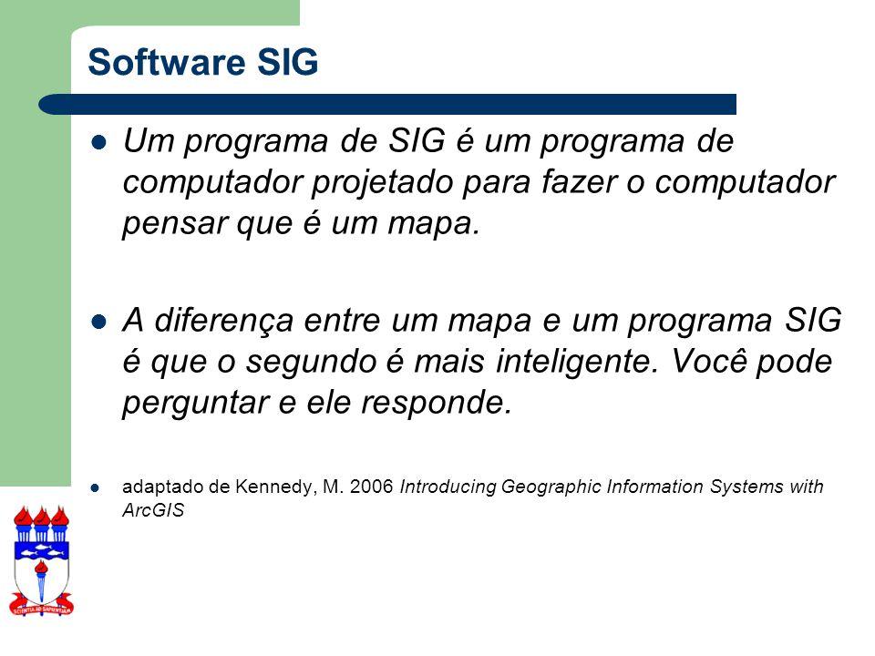 Software SIG Um programa de SIG é um programa de computador projetado para fazer o computador pensar que é um mapa.