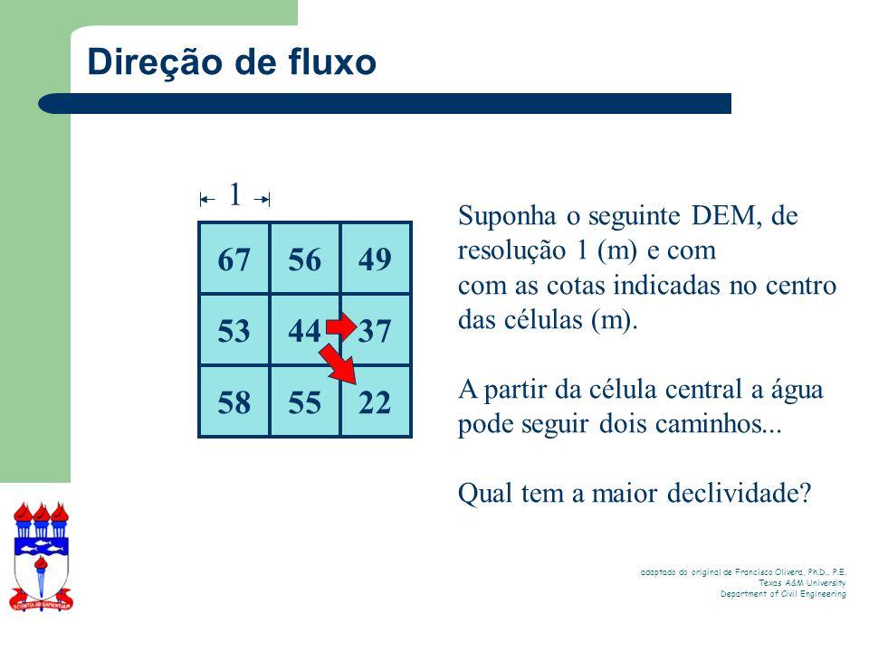 Direção de fluxo1. Suponha o seguinte DEM, de. resolução 1 (m) e com. com as cotas indicadas no centro.