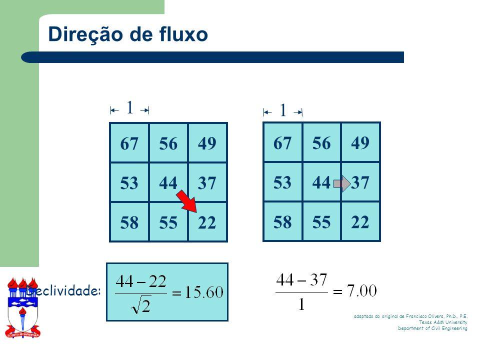 Direção de fluxo1. 1. 67. 56. 49. 53. 44. 37. 58. 55. 22. 67. 56. 49. 53. 44. 37. 58. 55. 22. Declividade: