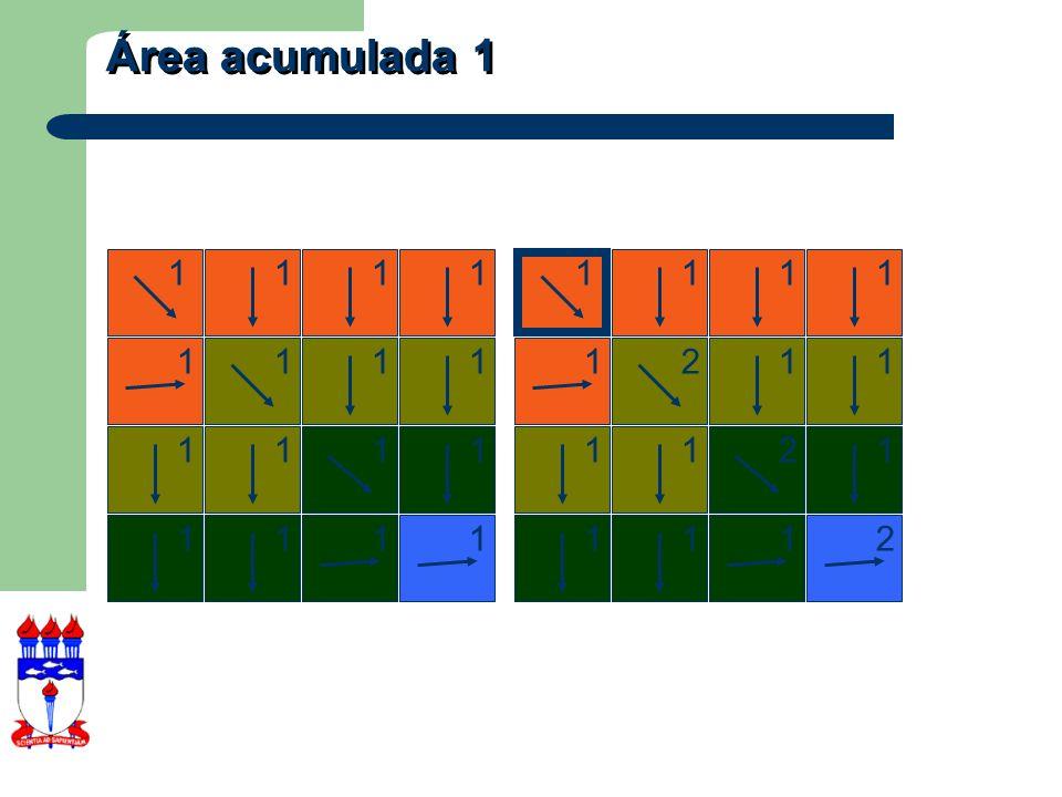 Área acumulada 1 1 1 2