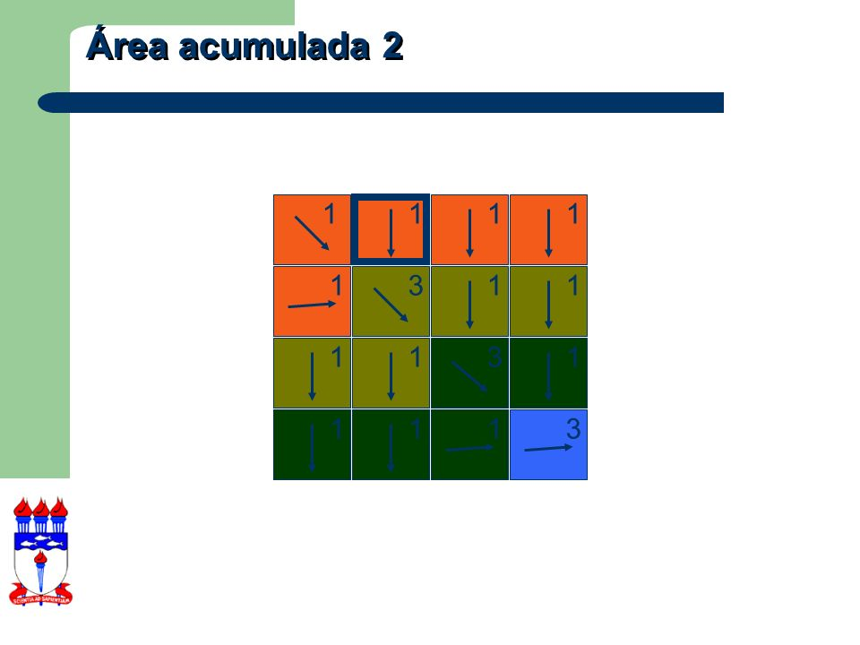 Área acumulada 2 1 3