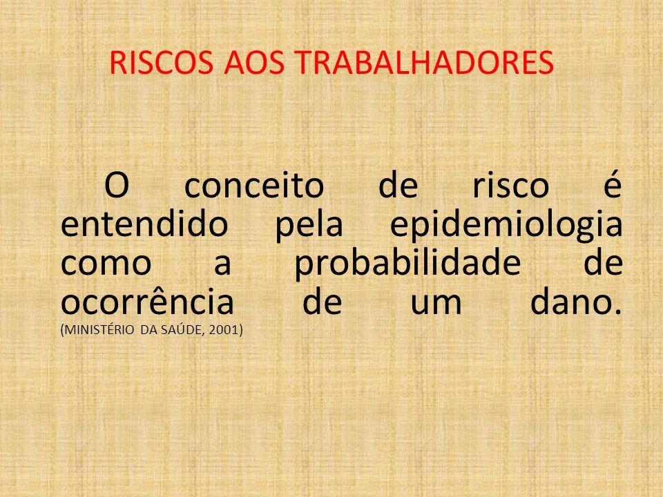 RISCOS AOS TRABALHADORES