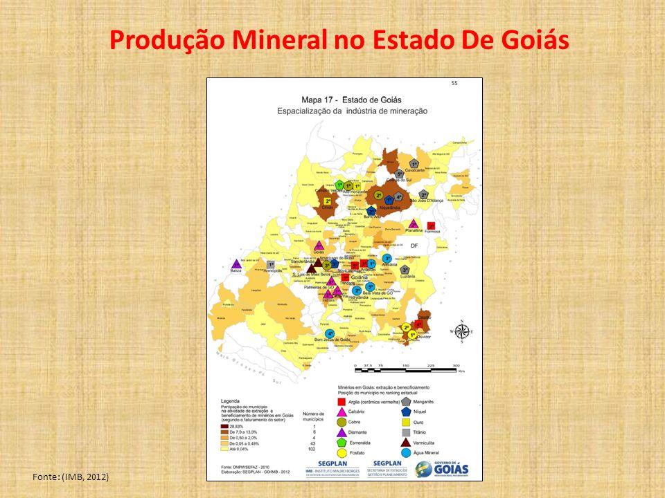 Produção Mineral no Estado De Goiás