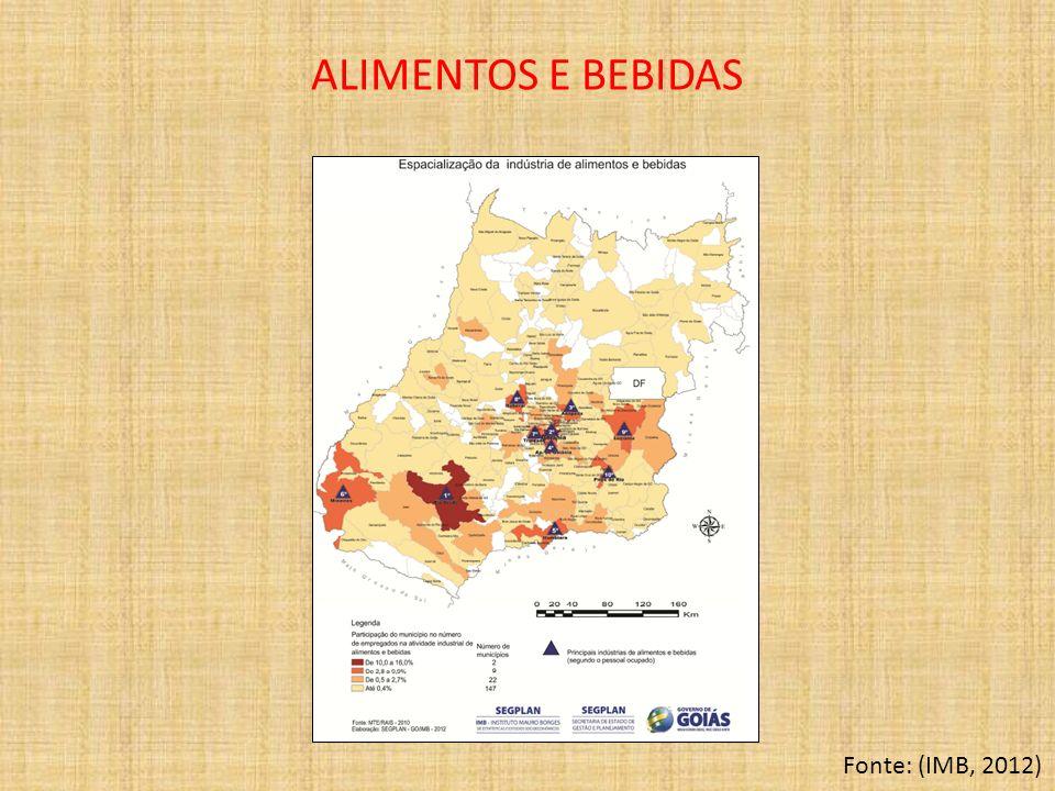 ALIMENTOS E BEBIDAS Fonte: (IMB, 2012)