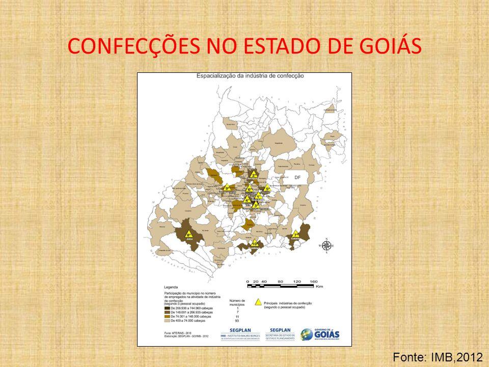 CONFECÇÕES NO ESTADO DE GOIÁS