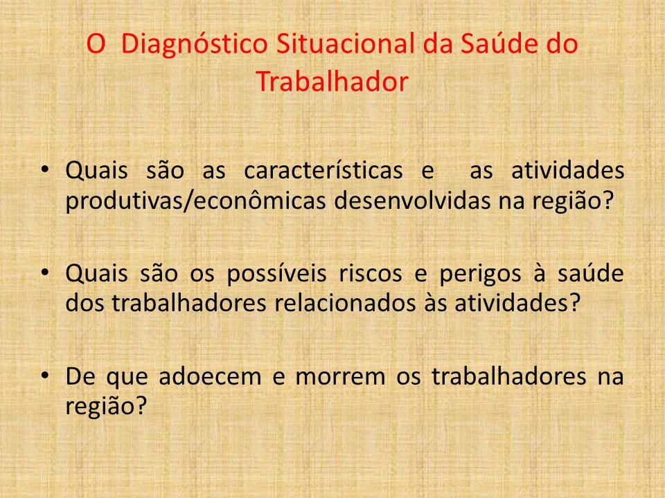 O Diagnóstico Situacional da Saúde do Trabalhador