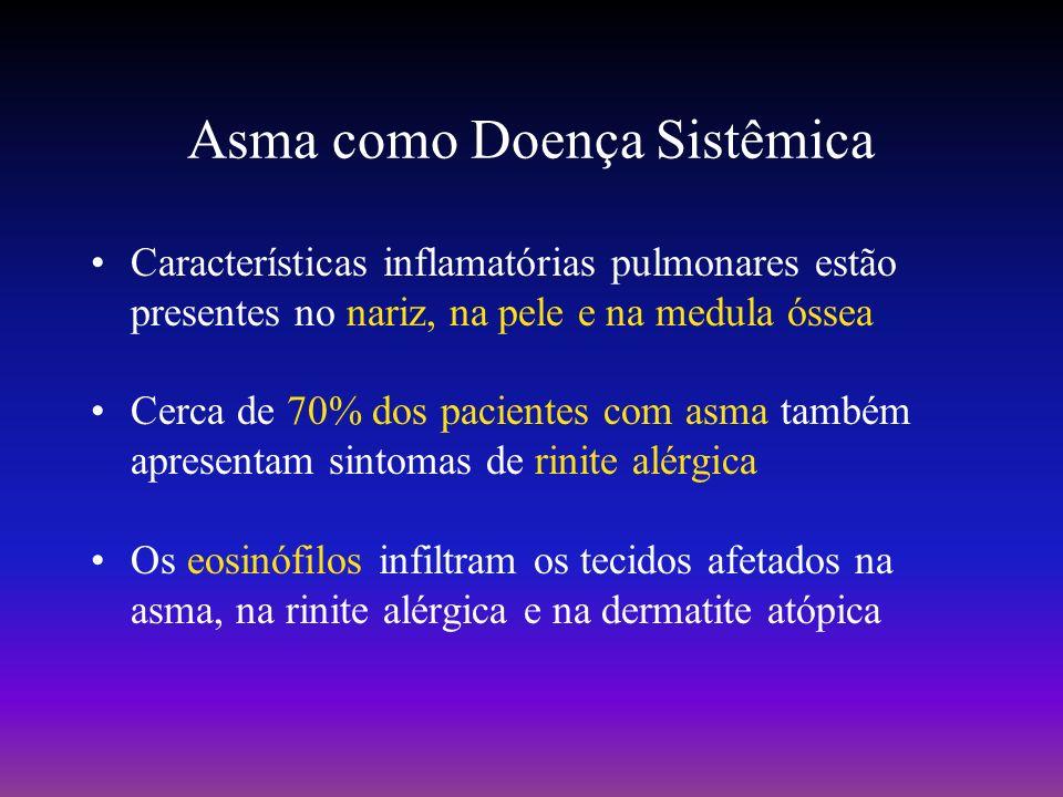 Asma como Doença Sistêmica