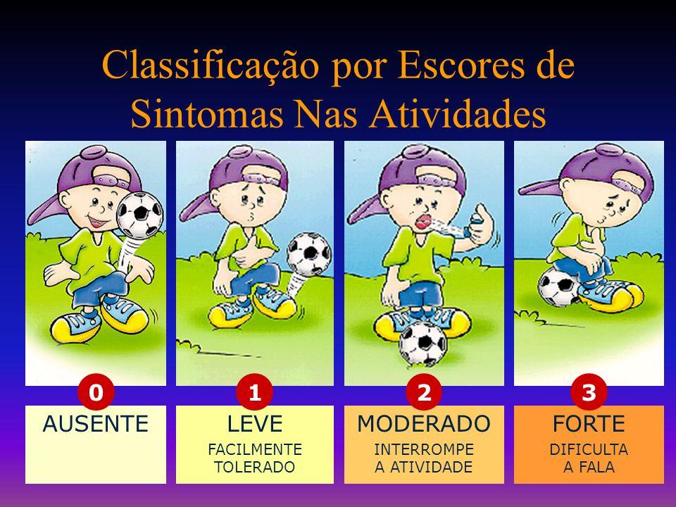 Classificação por Escores de Sintomas Nas Atividades