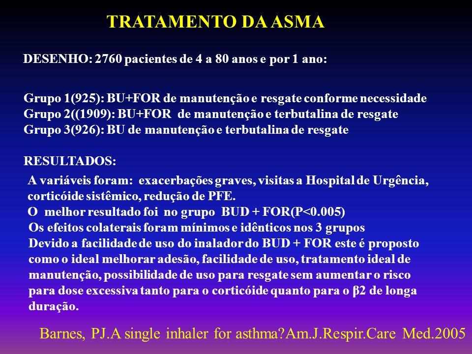 TRATAMENTO DA ASMADESENHO: 2760 pacientes de 4 a 80 anos e por 1 ano: Grupo 1(925): BU+FOR de manutenção e resgate conforme necessidade.