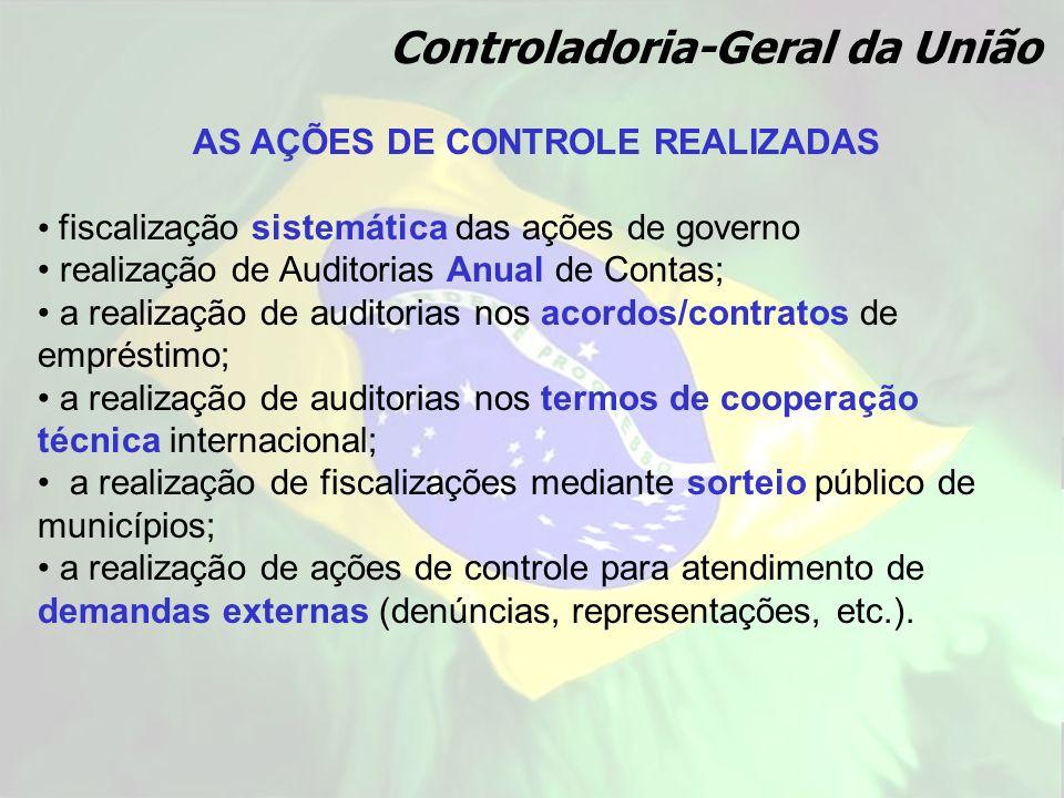 AS AÇÕES DE CONTROLE REALIZADAS