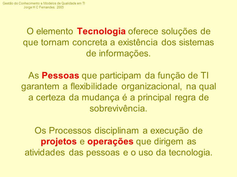 O elemento Tecnologia oferece soluções de que tornam concreta a existência dos sistemas de informações.