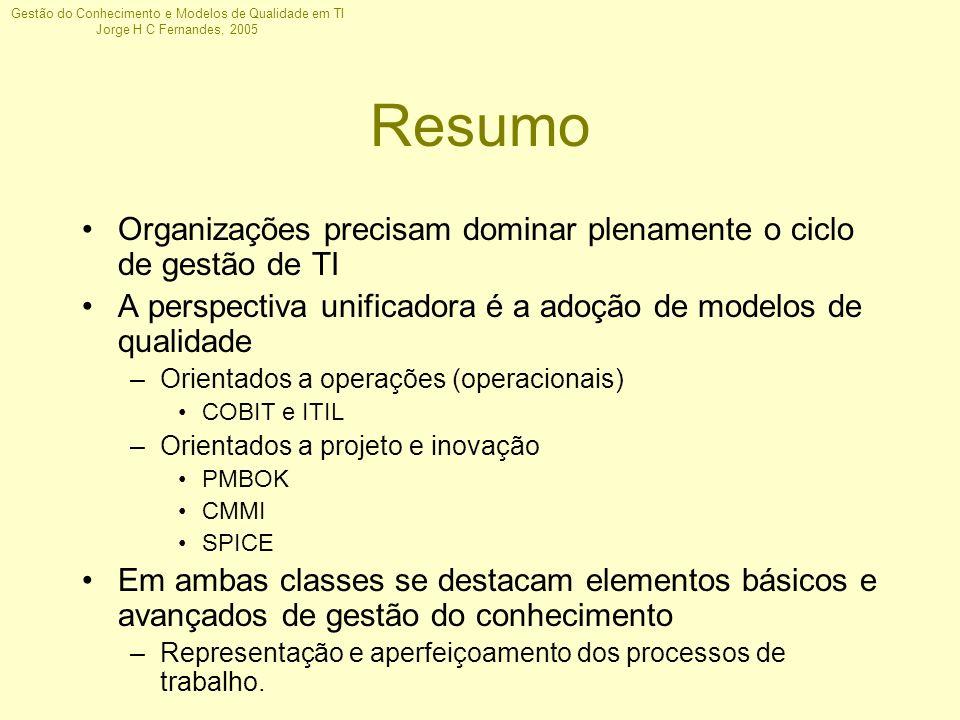 ResumoOrganizações precisam dominar plenamente o ciclo de gestão de TI. A perspectiva unificadora é a adoção de modelos de qualidade.