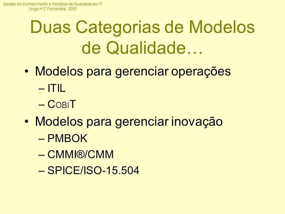 Duas Categorias de Modelos de Qualidade…