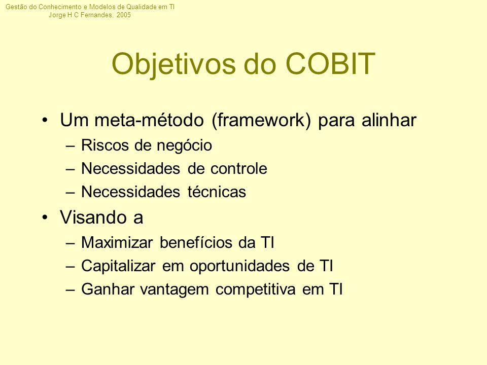 Objetivos do COBIT Um meta-método (framework) para alinhar Visando a