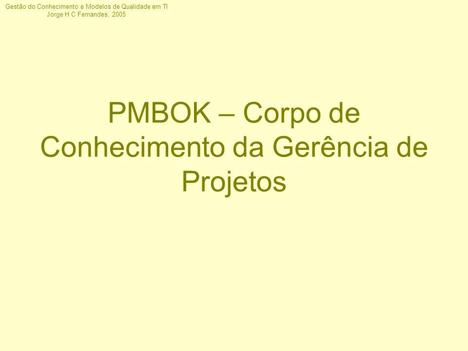 PMBOK – Corpo de Conhecimento da Gerência de Projetos