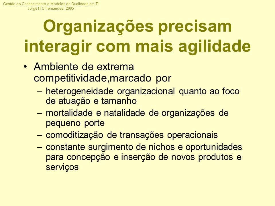 Organizações precisam interagir com mais agilidade