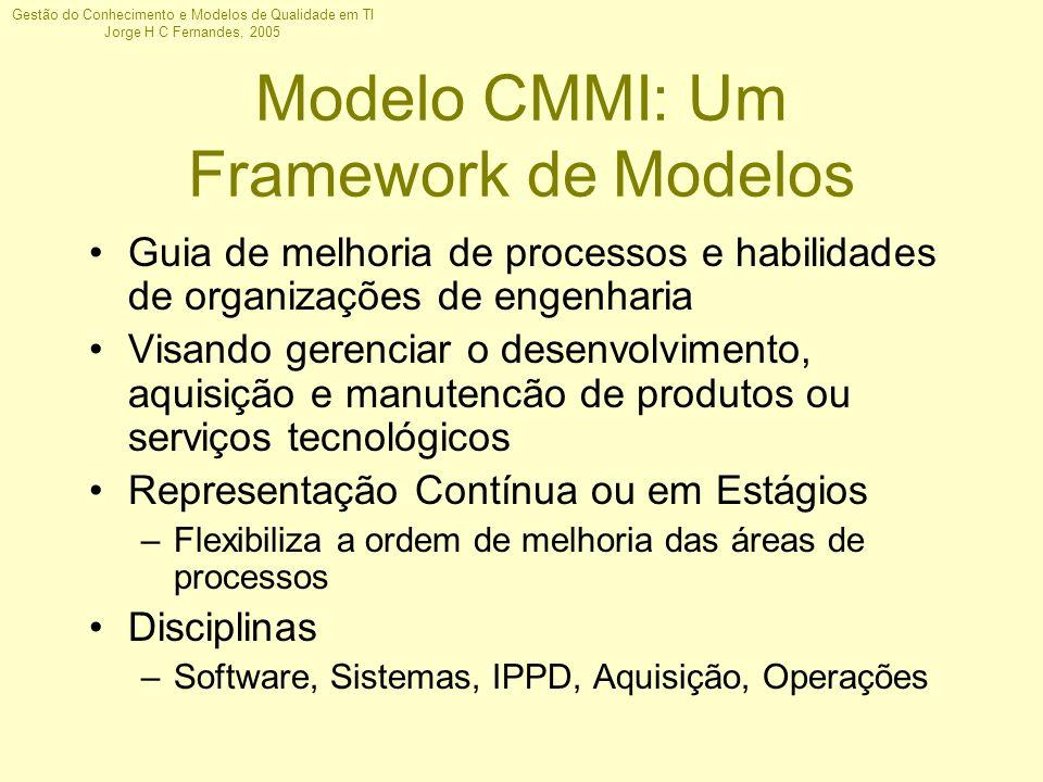 Modelo CMMI: Um Framework de Modelos