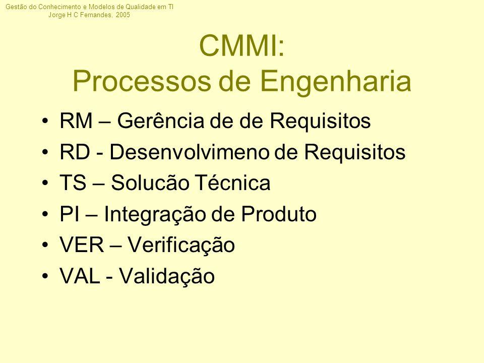 CMMI: Processos de Engenharia