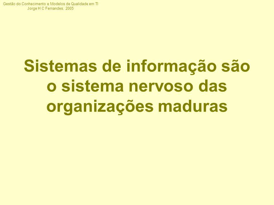 Sistemas de informação são o sistema nervoso das organizações maduras