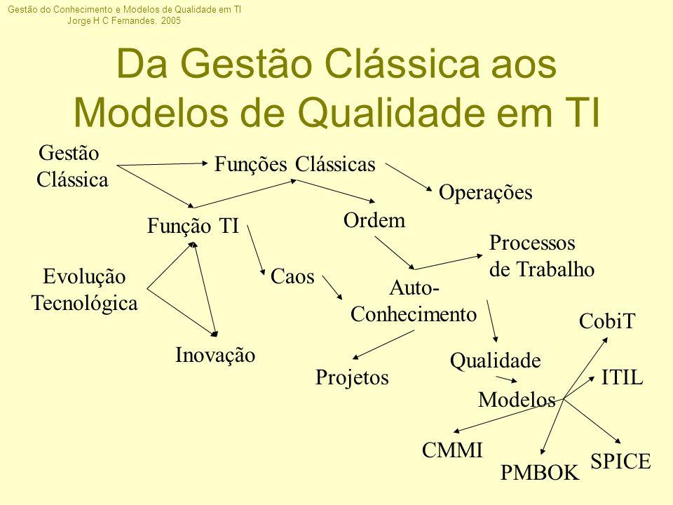 Da Gestão Clássica aos Modelos de Qualidade em TI