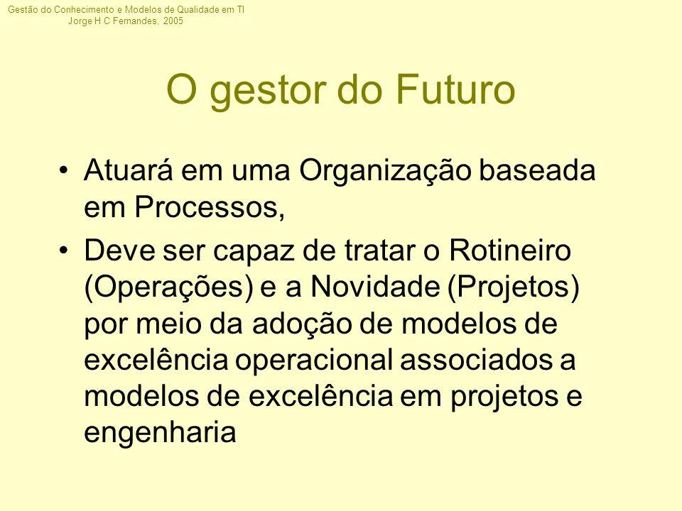 O gestor do Futuro Atuará em uma Organização baseada em Processos,
