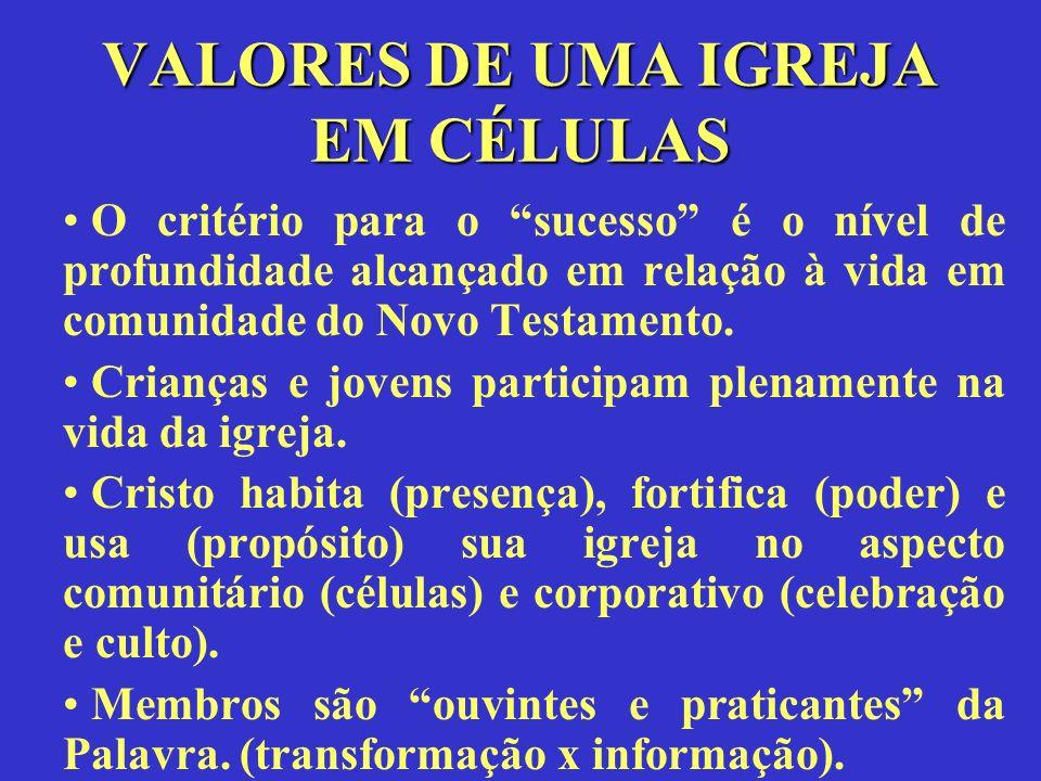 VALORES DE UMA IGREJA EM CÉLULAS