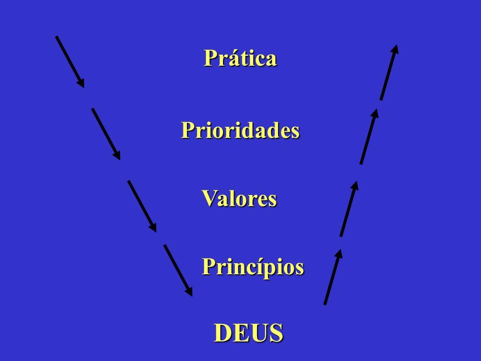 Prática Prioridades Valores Princípios DEUS