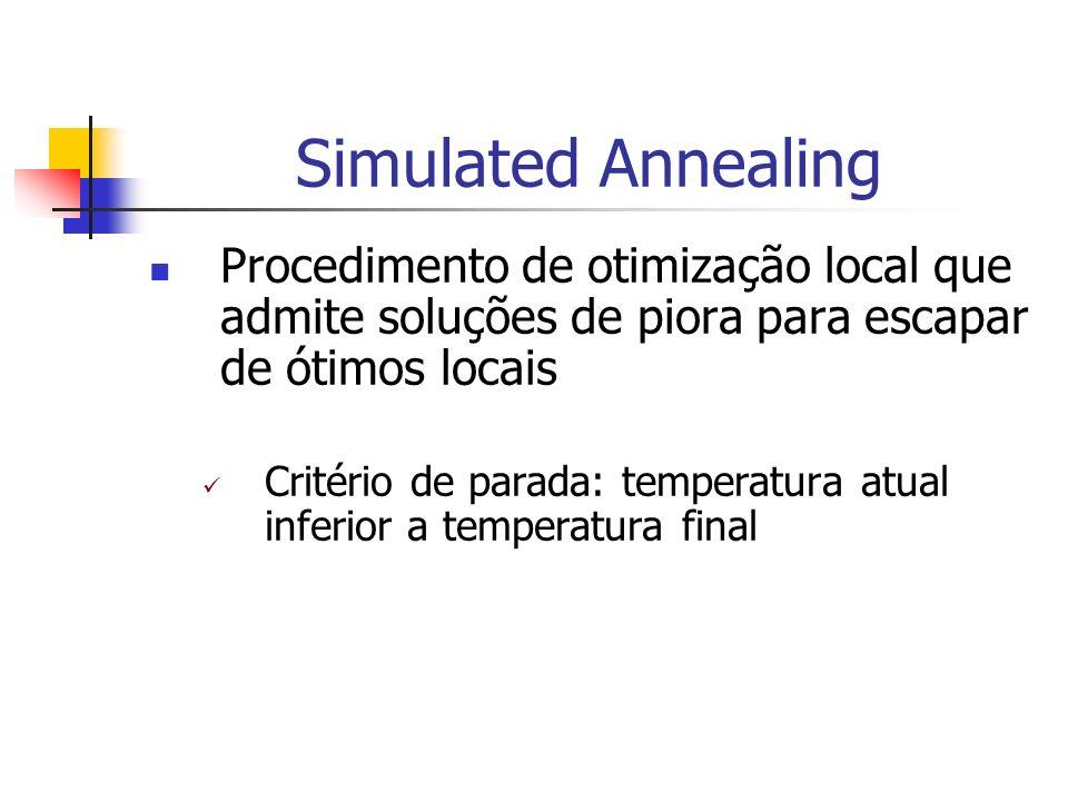 Simulated Annealing Procedimento de otimização local que admite soluções de piora para escapar de ótimos locais.