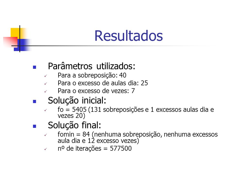 Resultados Parâmetros utilizados: Solução inicial: Solução final: