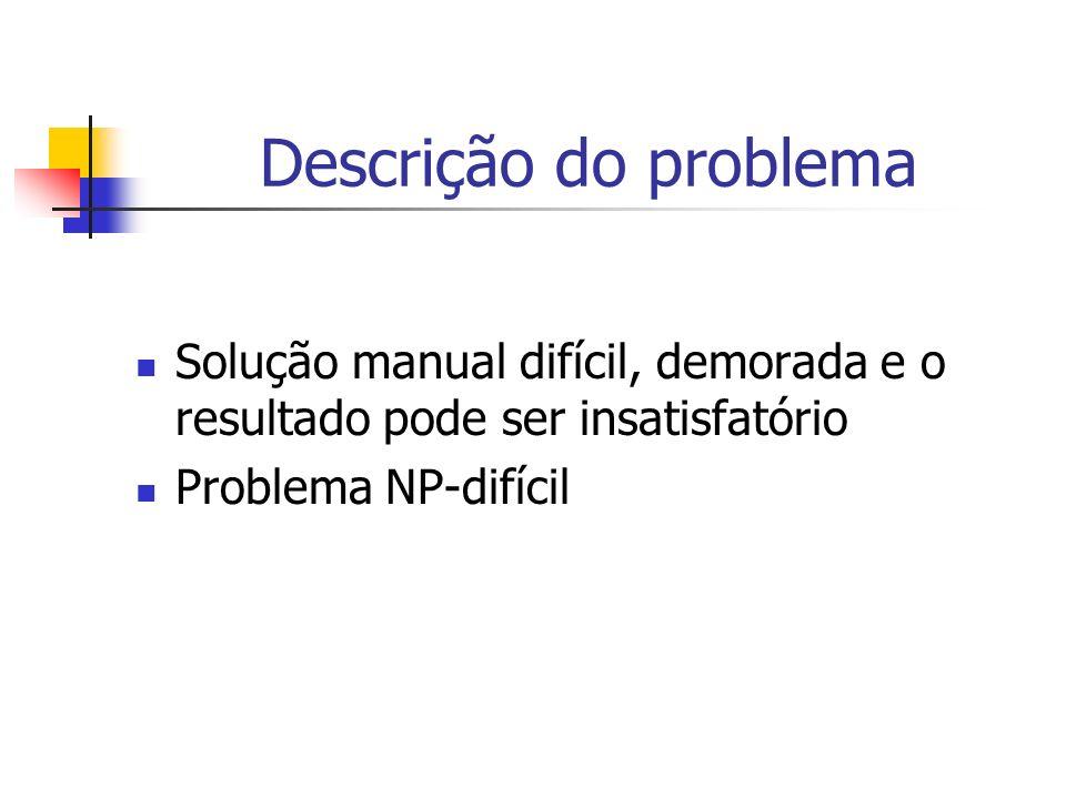 Descrição do problema Solução manual difícil, demorada e o resultado pode ser insatisfatório.