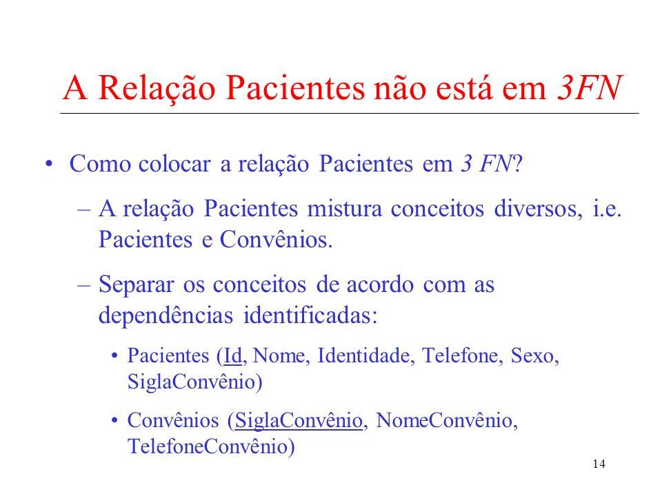 A Relação Pacientes não está em 3FN
