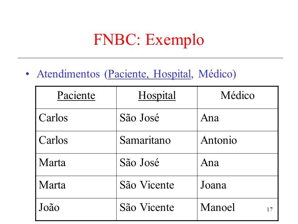 FNBC: Exemplo Atendimentos (Paciente, Hospital, Médico) Paciente