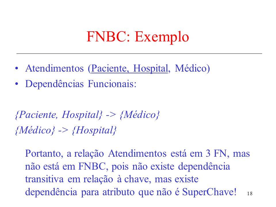 FNBC: Exemplo Atendimentos (Paciente, Hospital, Médico)