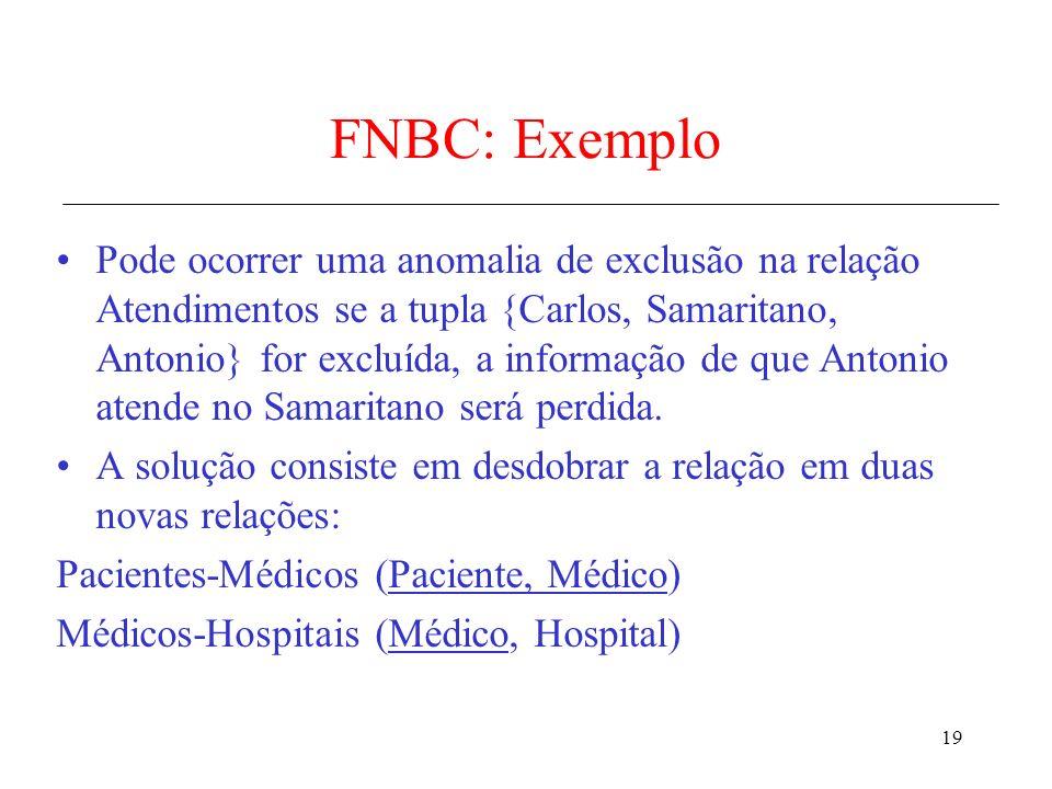 FNBC: Exemplo