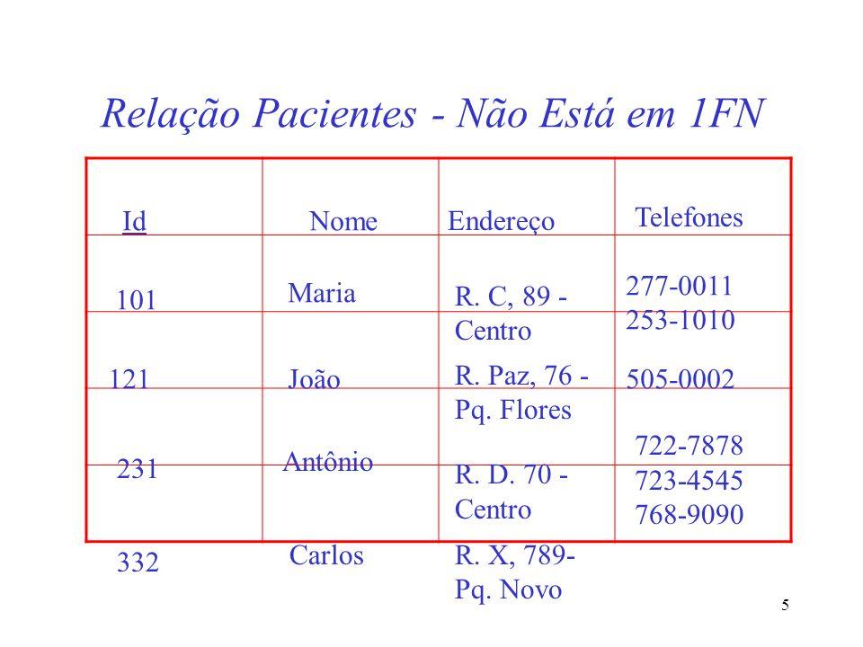 Relação Pacientes - Não Está em 1FN