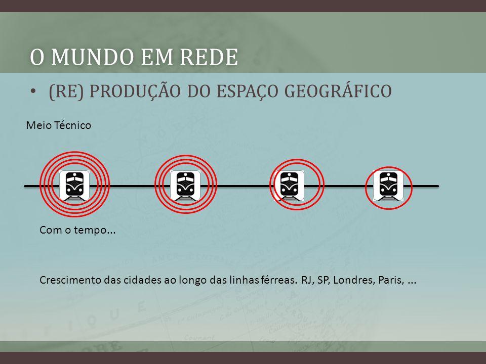 O mundo em rede (RE) PRODUÇÃO DO ESPAÇO GEOGRÁFICO Meio Técnico