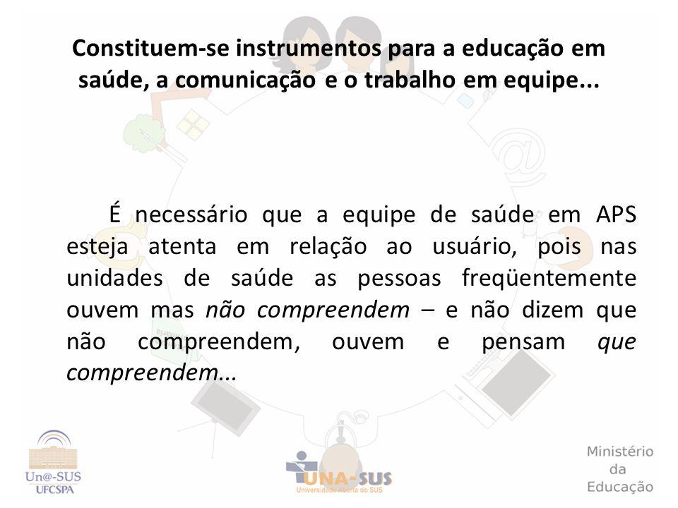 Constituem-se instrumentos para a educação em saúde, a comunicação e o trabalho em equipe...