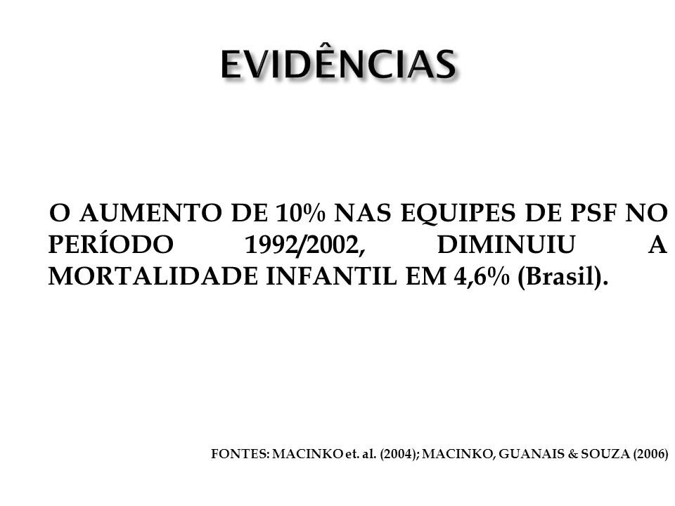 EVIDÊNCIAS O AUMENTO DE 10% NAS EQUIPES DE PSF NO PERÍODO 1992/2002, DIMINUIU A MORTALIDADE INFANTIL EM 4,6% (Brasil).
